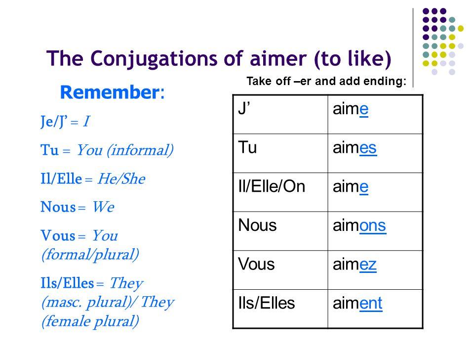 The Conjugations of aimer (to like) Jaime Tuaimes Il/Elle/Onaime Nousaimons Vousaimez Ils/Ellesaiment Remember: Je/J = I Tu = You (informal) Il/Elle =