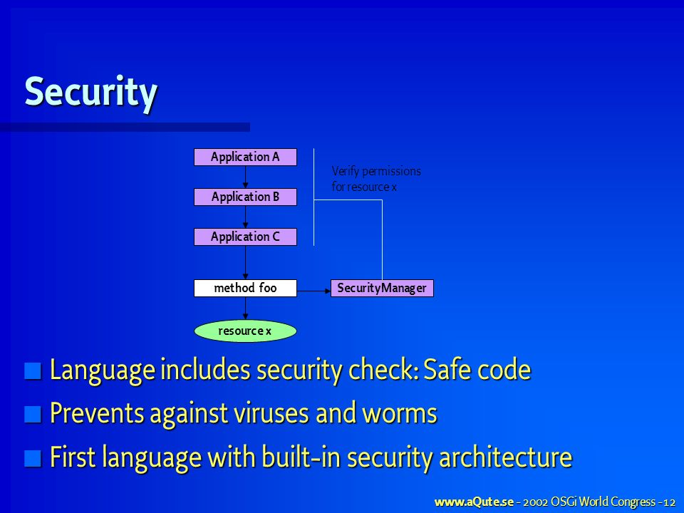 OSGi World Congress - 12 Security Language includes security check: Safe code Language includes security check: Safe code Prevents against viruses and worms Prevents against viruses and worms First language with built-in security architecture First language with built-in security architecture Application A Application B Application C method fooSecurityManager resource x Verify permissions for resource x