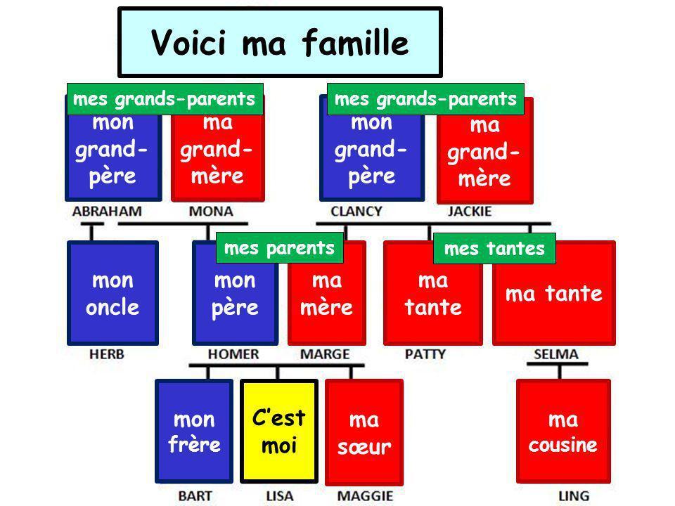 Voici ma famille Cest moi mon frère ma sœur mon père ma mère mon grand- père ma grand- mère mon grand- père ma grand- mère mon oncle ma tante ma cousi