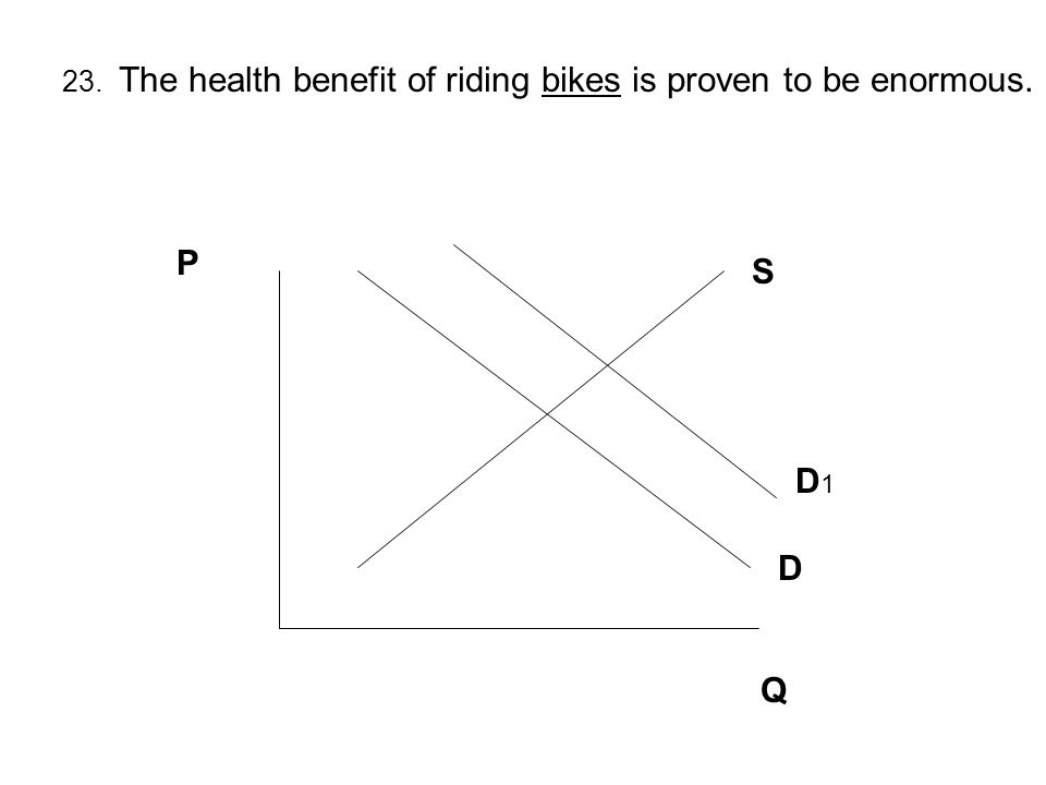 23. The health benefit of riding bikes is proven to be enormous. P Q S D D1D1