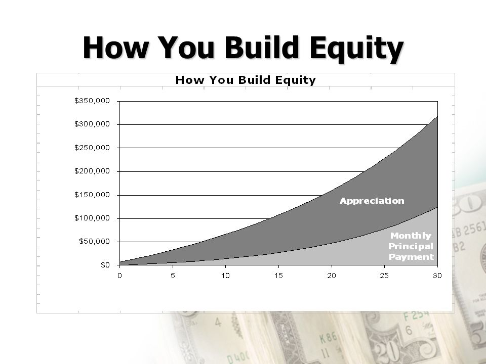How You Build Equity
