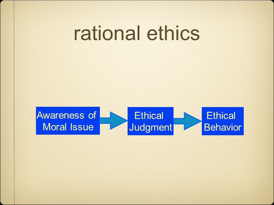 Awareness of Moral Issue Ethical Judgment Ethical Behavior rational ethics