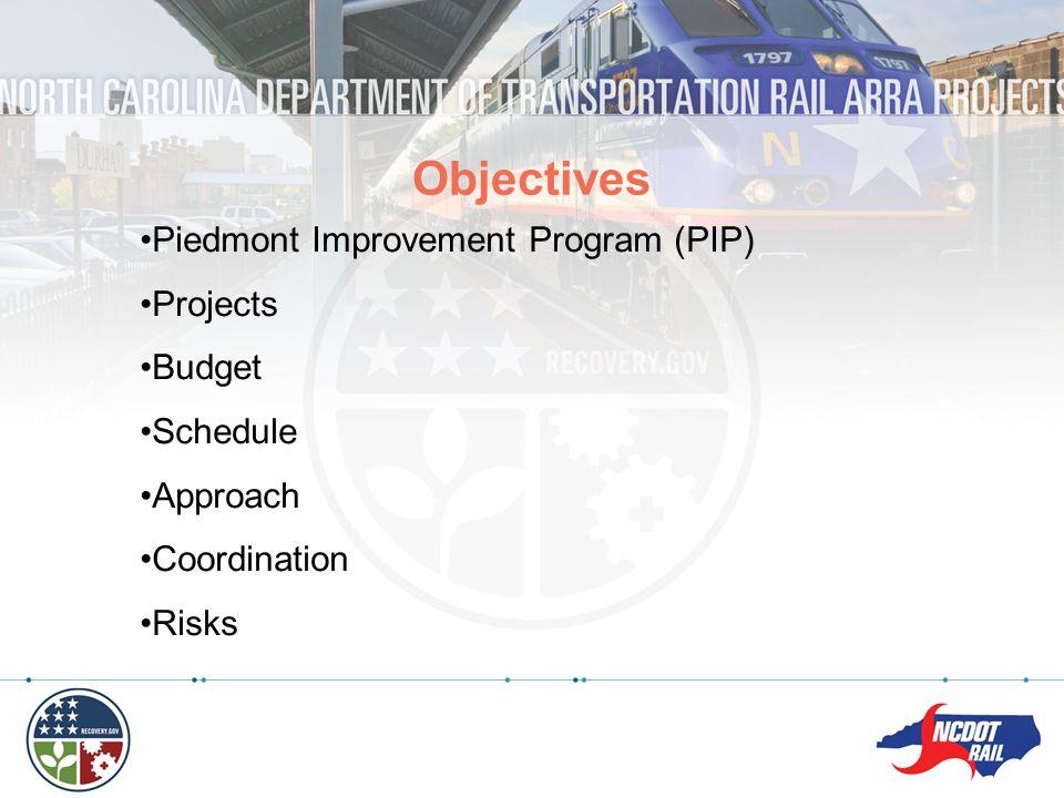 Piedmont Improvement Program (PIP) Projects Budget Schedule Approach Coordination Risks Objectives