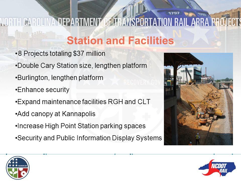 8 Projects totaling $37 million Double Cary Station size, lengthen platform Burlington, lengthen platform Enhance security Expand maintenance faciliti