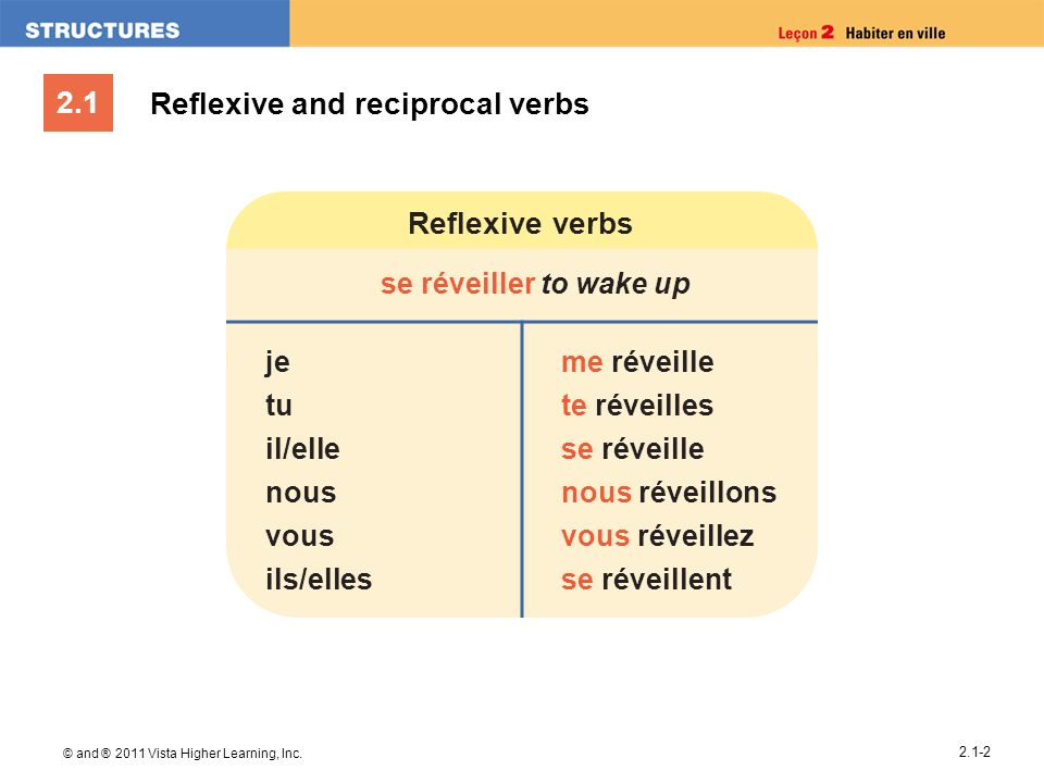 2.1 © and ® 2011 Vista Higher Learning, Inc. 2.1-2 Reflexive and reciprocal verbs Reflexive verbs se réveiller to wake up je tu il/elle nous vous ils/