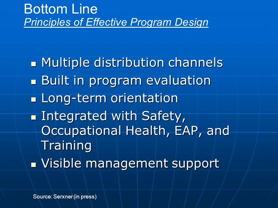 Multiple distribution channels Multiple distribution channels Built in program evaluation Built in program evaluation Long-term orientation Long-term