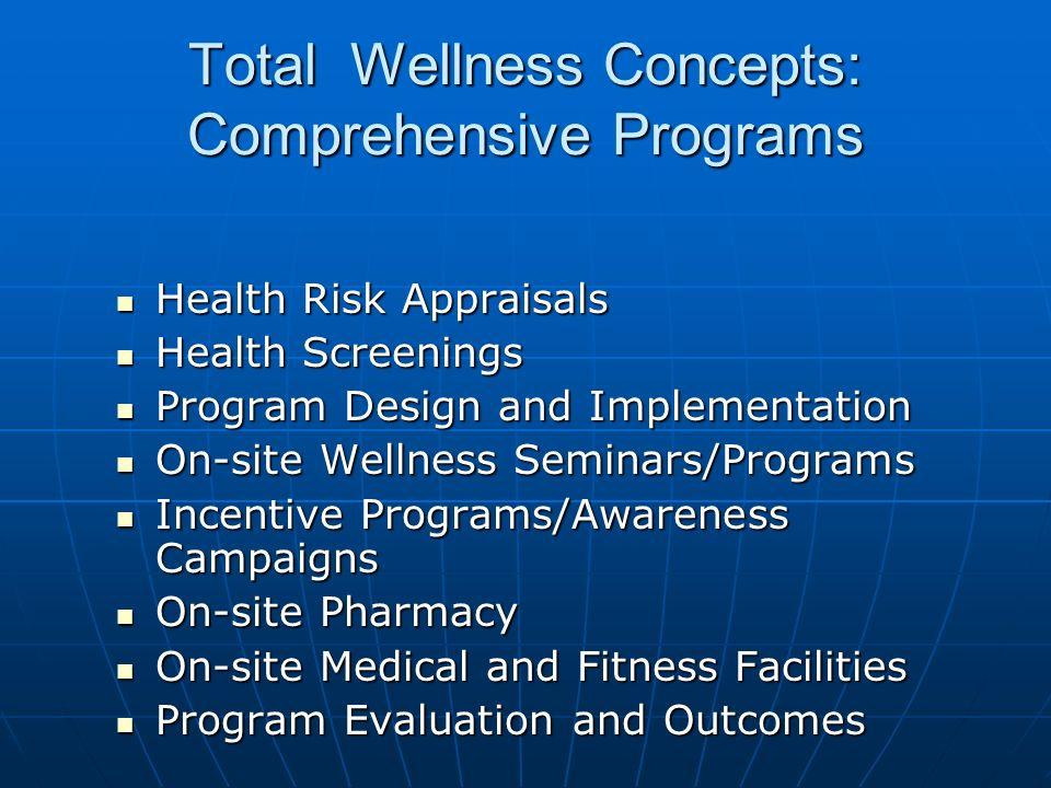 Total Wellness Concepts: Comprehensive Programs Health Risk Appraisals Health Risk Appraisals Health Screenings Health Screenings Program Design and I