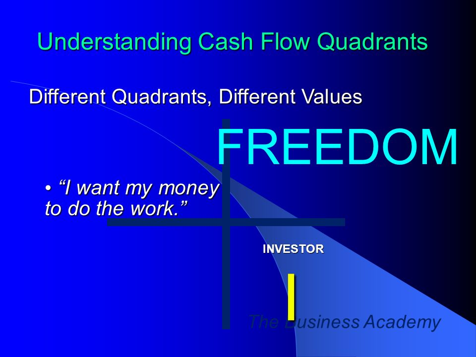 The Business Academy Understanding Cash Flow Quadrants I I want my money to do the work.