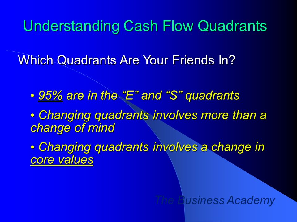 The Business Academy Understanding Cash Flow Quadrants Which Quadrants Are Your Friends In.