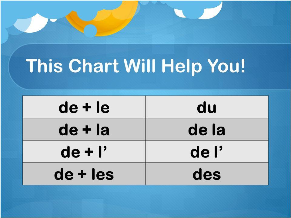 This Chart Will Help You! de + ledu de + lade la de + lde l de + lesdes