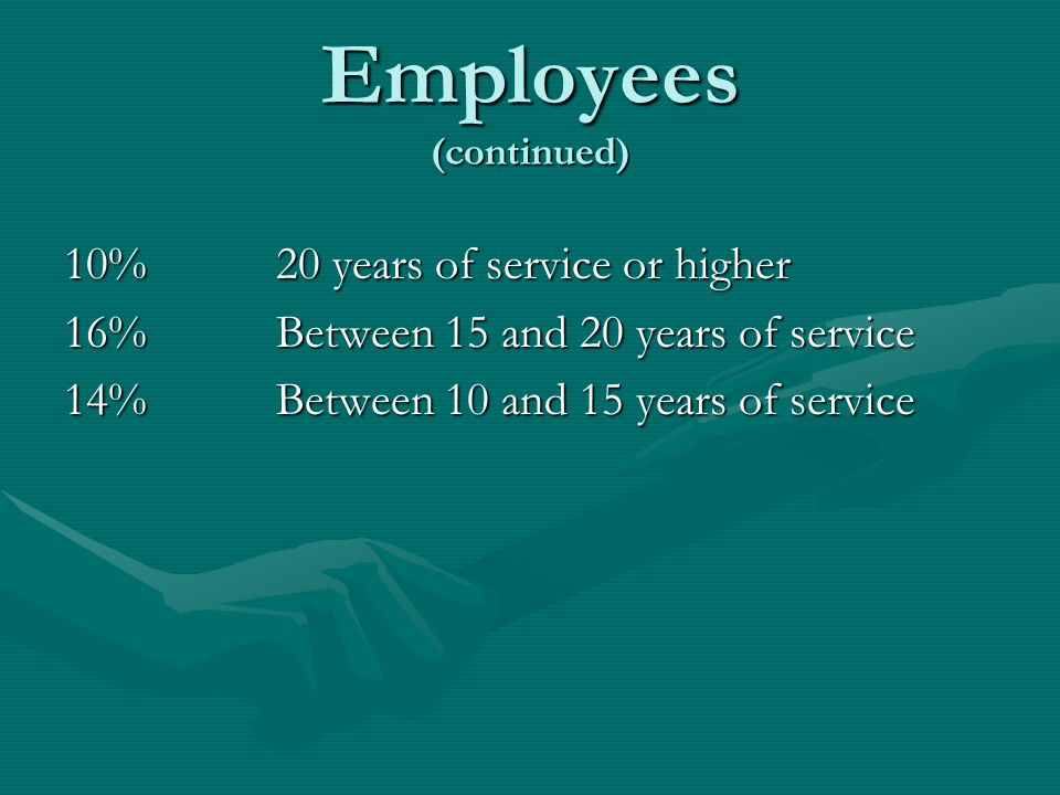 Employees (continued) 10%20 years of service or higher 16%Between 15 and 20 years of service 14%Between 10 and 15 years of service