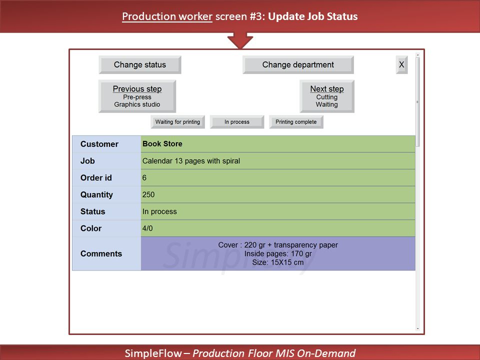 SimpleFlow – Production Floor MIS On-Demand Simplicity Production worker screen #3: Update Job Status