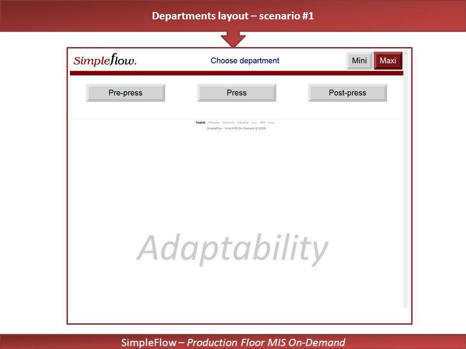 SimpleFlow – Production Floor MIS On-Demand Adaptability Departments layout – scenario #1