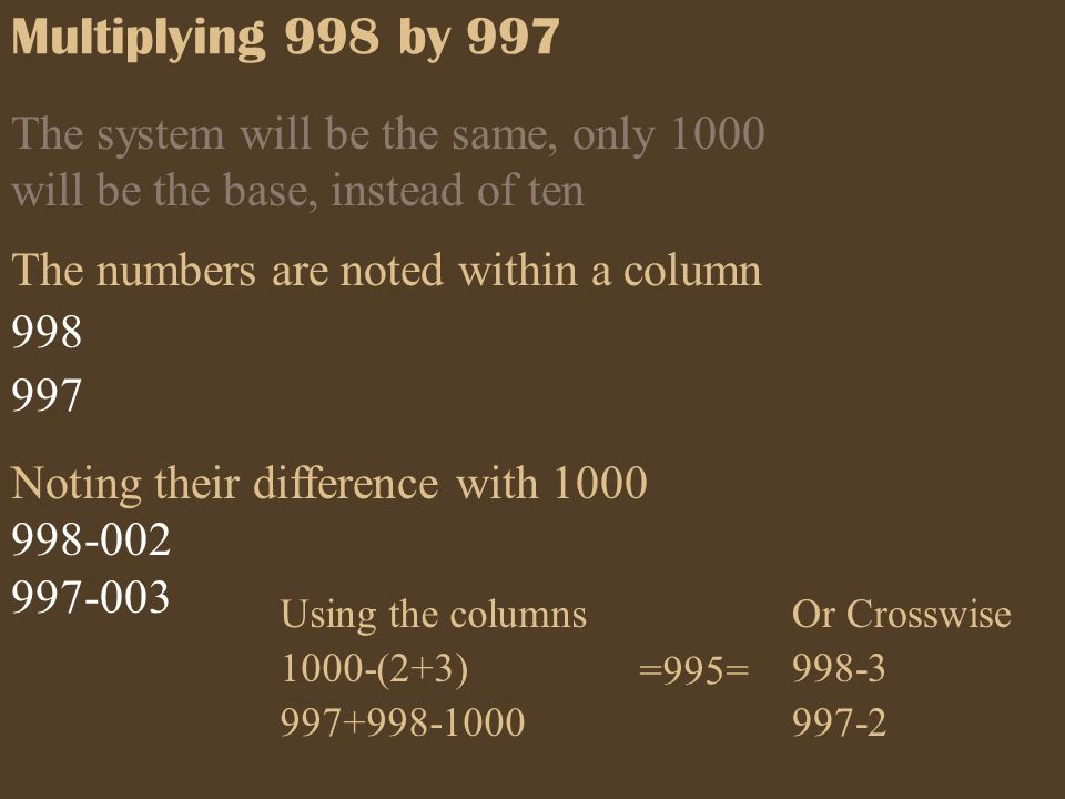 Multiplying 998 by 997 The numbers are noted within a column 998 997 Noting their difference with 1000 998-002 997-003 Using the columns 1000-(2+3) 99