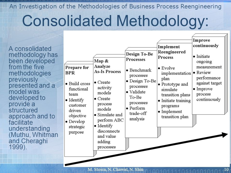 M. Stoica, N. Chawat, N. Shin10 Consolidated Methodology: A consolidated methodology has been developed from the five methodologies previously present