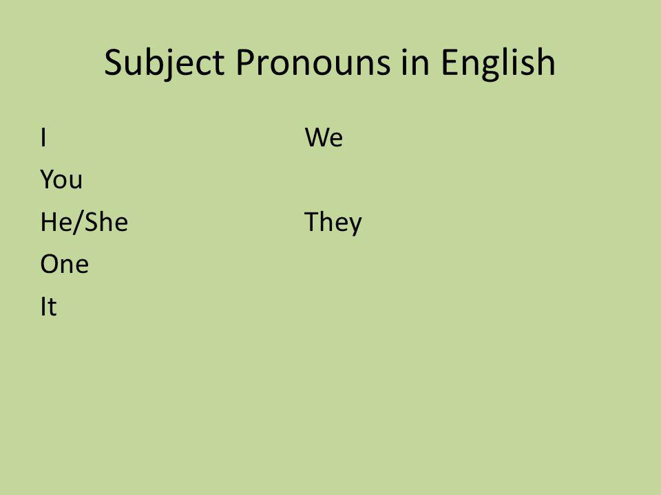 Subject Pronouns in English IWe You He/SheThey One It
