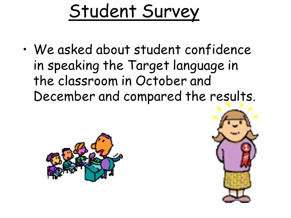 Student Survey We asked about student confidence in speaking the Target language in the classroom in October and December and compared the results.