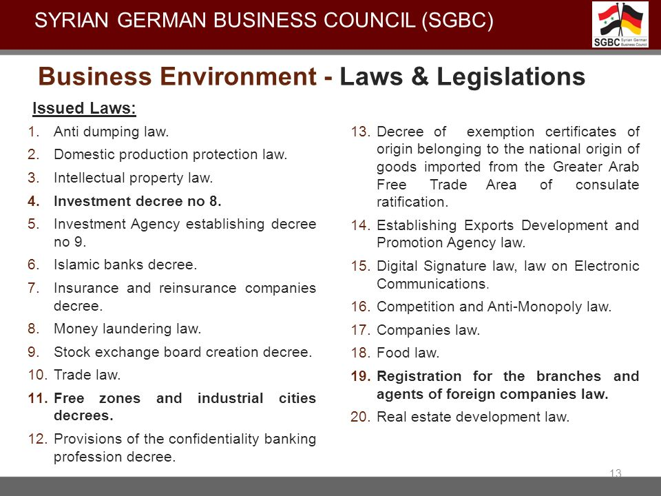 Business Environment - Laws & Legislations Issued Laws: 1.Anti dumping law. 2.Domestic production protection law. 3.Intellectual property law. 4.Inves