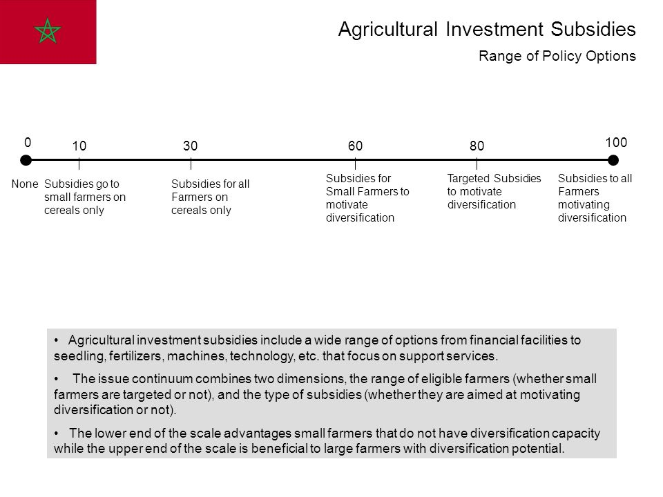 0 30 100 1060 Subsidies go to small farmers on cereals only Subsidies for all Farmers on cereals only Subsidies to all Farmers motivating diversification None Subsidies for Small Farmers to motivate diversification 80 Targeted Subsidies to motivate diversification Agricultural Investment Subsidies Range of Policy Options Agricultural investment subsidies include a wide range of options from financial facilities to seedling, fertilizers, machines, technology, etc.
