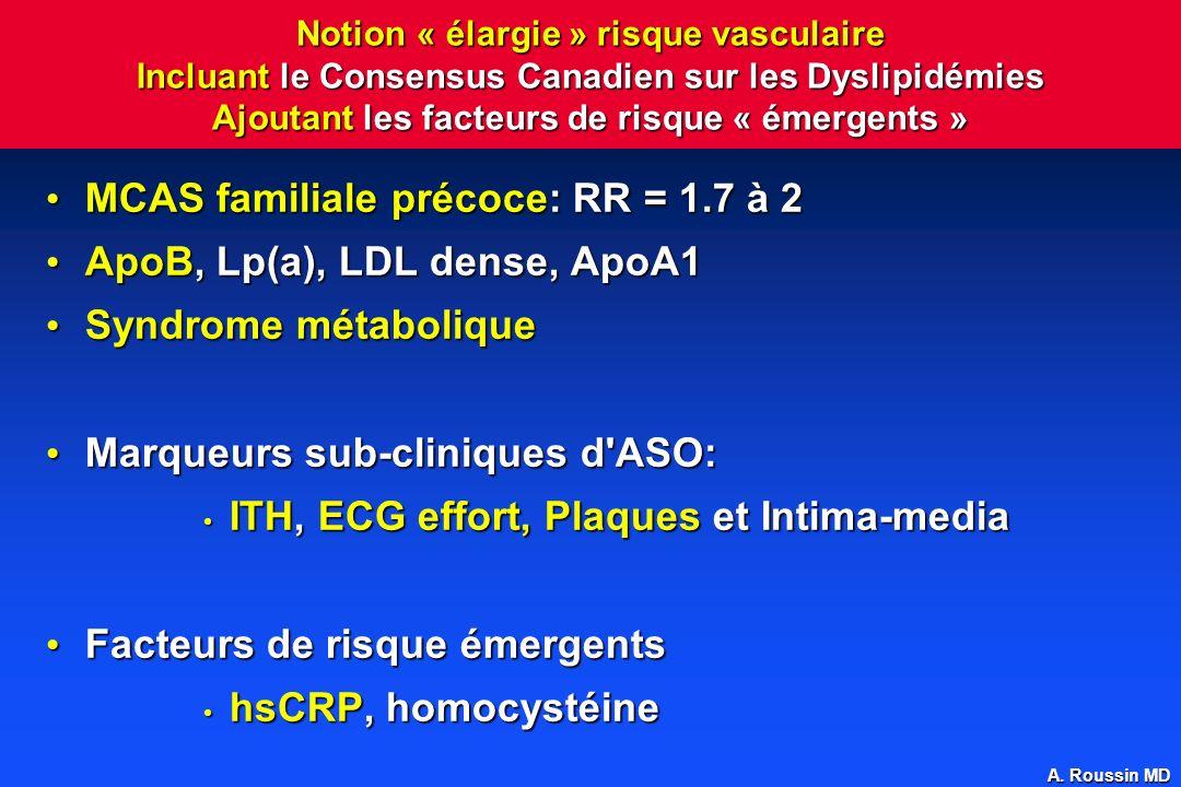 A. Roussin MD Notion « élargie » risque vasculaire Incluant le Consensus Canadien sur les Dyslipidémies Ajoutant les facteurs de risque « émergents »