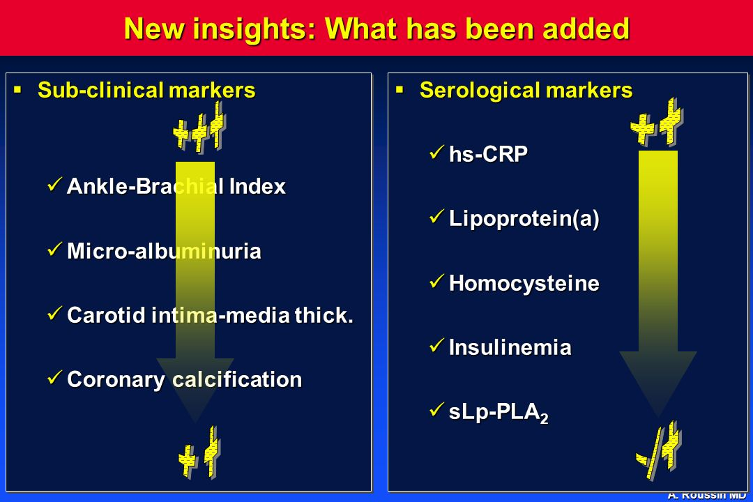 A. Roussin MD New insights: What has been added Sub-clinical markers Sub-clinical markers Ankle-Brachial Index Ankle-Brachial Index Micro-albuminuria
