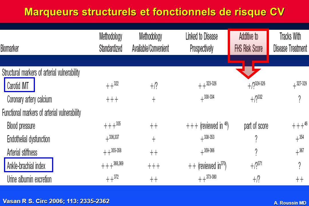 A.Roussin MD Marqueurs structurels et fonctionnels de risque CV Vasan R S.