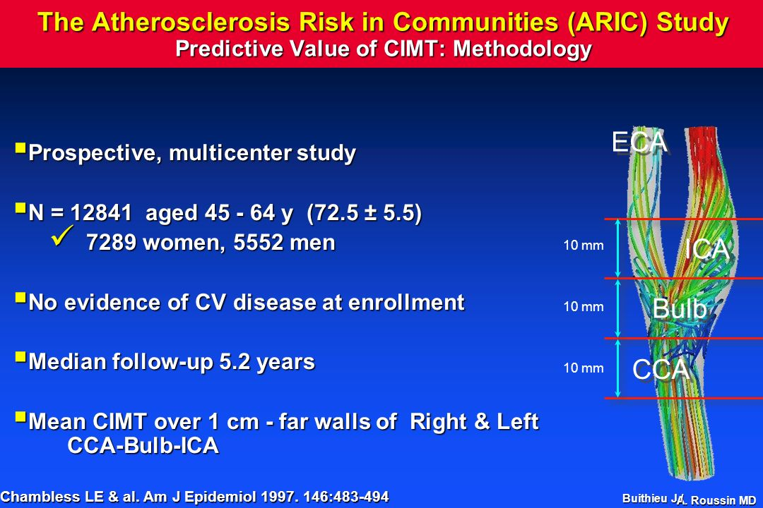 A. Roussin MD The Atherosclerosis Risk in Communities (ARIC) Study Predictive Value of CIMT: Methodology Chambless LE & al. Am J Epidemiol 1997. 146:4