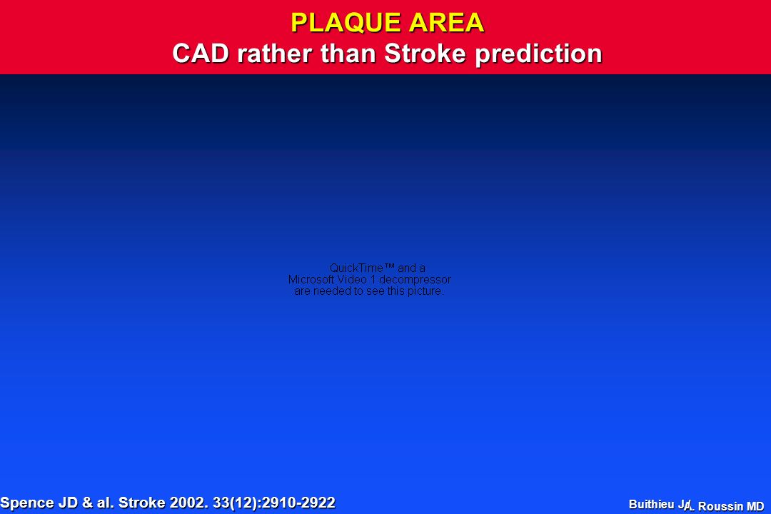 A. Roussin MD PLAQUE AREA CAD rather than Stroke prediction Spence JD & al. Stroke 2002. 33(12):2910-2922 Buithieu J /