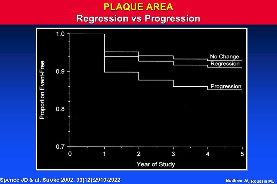A.Roussin MD PLAQUE AREA Regression vs Progression Spence JD & al.