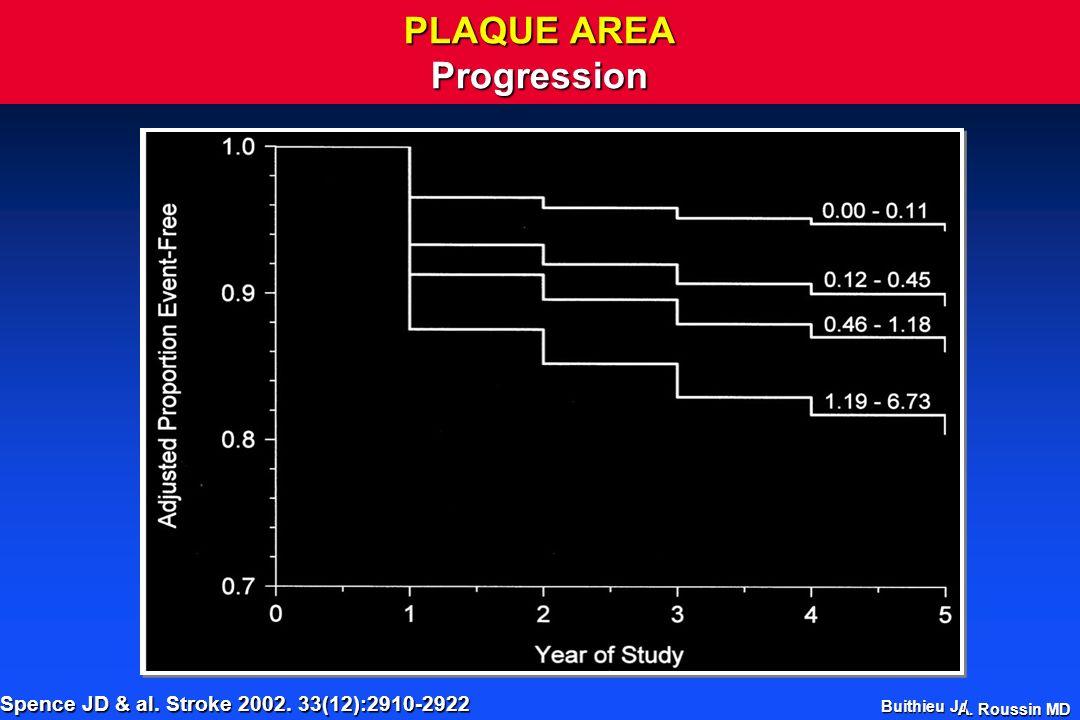 A. Roussin MD PLAQUE AREA Progression Spence JD & al. Stroke 2002. 33(12):2910-2922 Buithieu J /