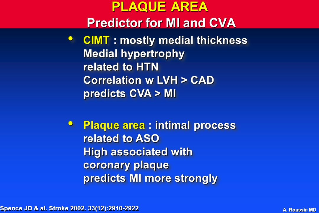 A. Roussin MD PLAQUE AREA Predictor for MI and CVA CIMT : mostly medial thickness Medial hypertrophy related to HTN Correlation w LVH > CAD predicts C