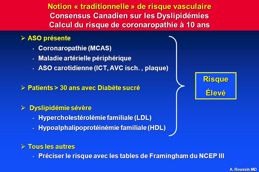 A. Roussin MD Notion « traditionnelle » de risque vasculaire Consensus Canadien sur les Dyslipidémies Calcul du risque de coronaropathie à 10 ans ASO