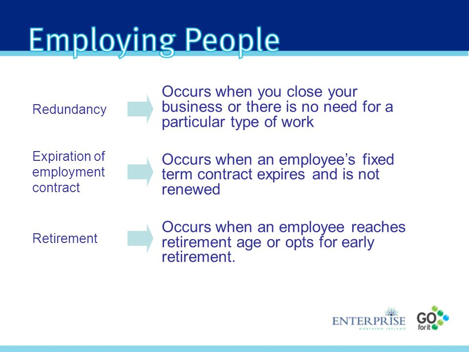 Redundancy Expiration of employment contract Retirement Occurs when you close your business or there is no need for a particular type of work Occurs when an employees fixed term contract expires and is not renewed Occurs when an employee reaches retirement age or opts for early retirement.