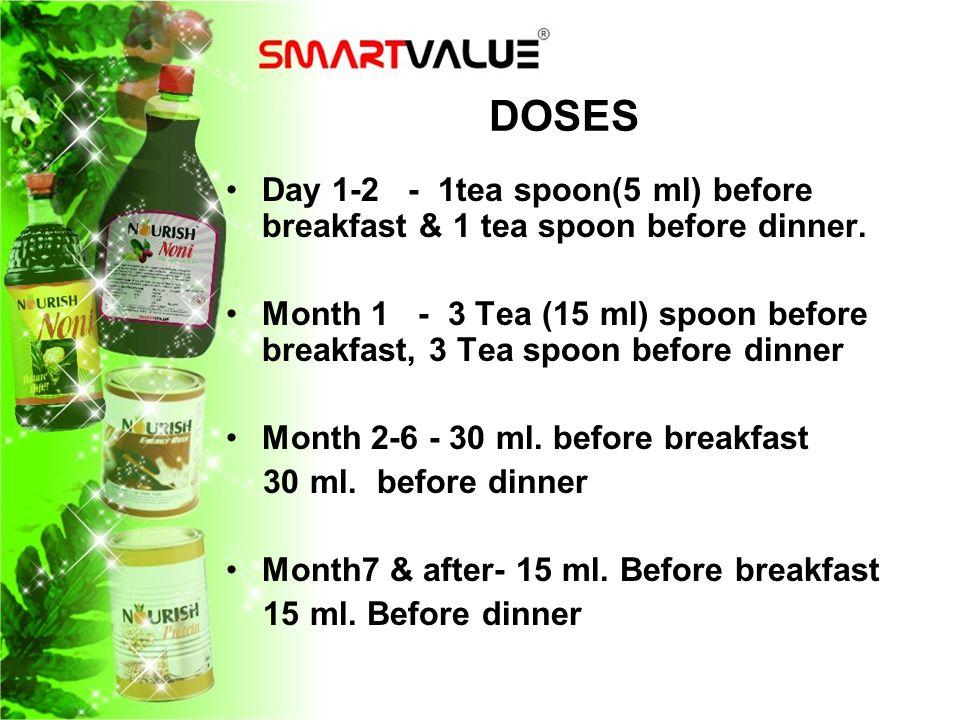 DOSES Day 1-2 - 1tea spoon(5 ml) before breakfast & 1 tea spoon before dinner. Month 1 - 3 Tea (15 ml) spoon before breakfast, 3 Tea spoon before dinn