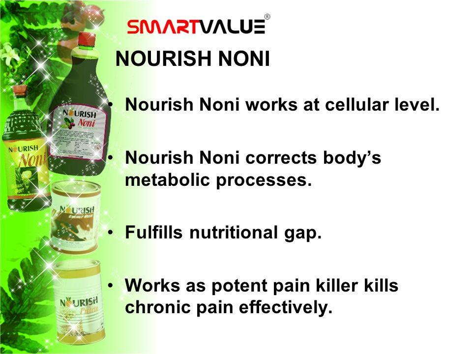 NOURISH NONI Nourish Noni works at cellular level. Nourish Noni corrects bodys metabolic processes. Fulfills nutritional gap. Works as potent pain kil