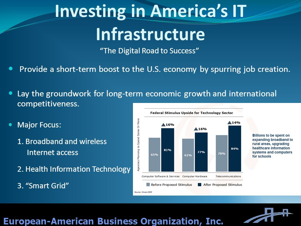 Investing in Americas IT Infrastructure The Digital Road to Success Provide a short-term boost to the U.S. economy by spurring job creation. Lay the g