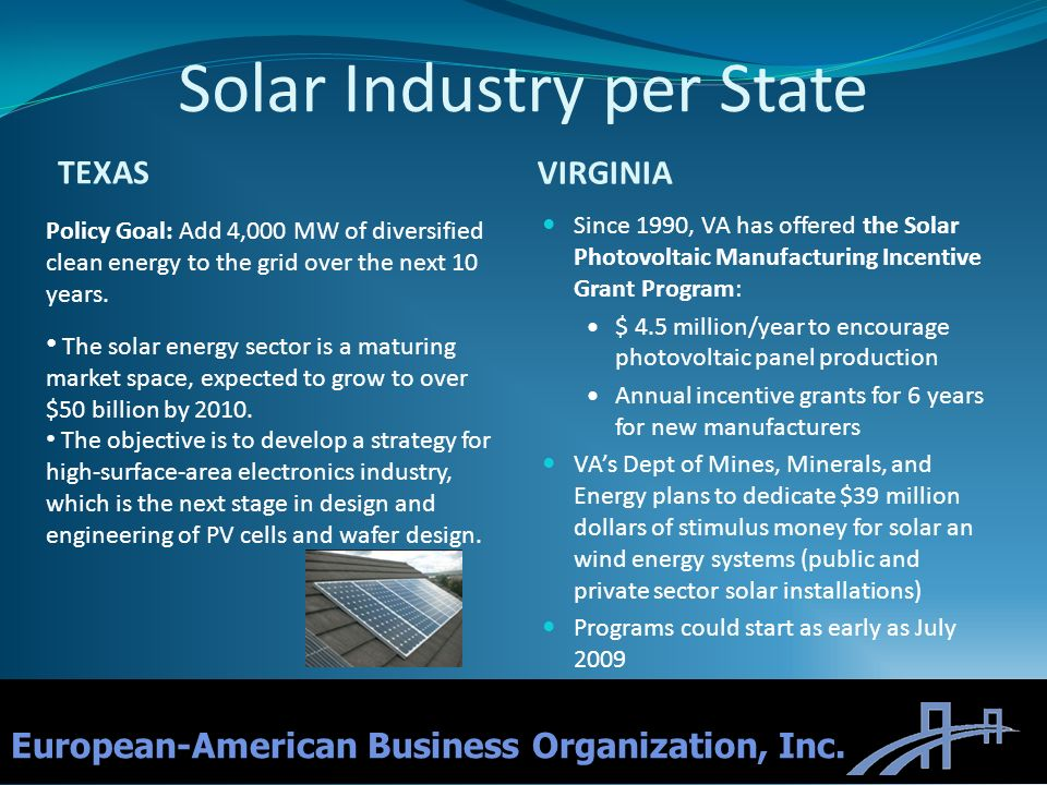 TEXAS VIRGINIA Since 1990, VA has offered the Solar Photovoltaic Manufacturing Incentive Grant Program: $ 4.5 million/year to encourage photovoltaic p