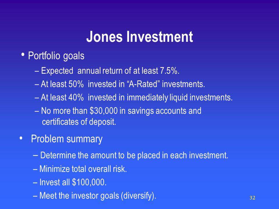 32 Jones Investment Portfolio goals – Expected annual return of at least 7.5%.