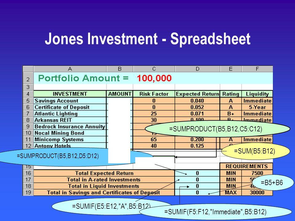 34 =SUM(B5:B12) =SUMPRODUCT(B5,B12,C5:C12) =SUMIF(E5:E12, A ,B5:B12) =SUMIF(F5:F12, Immediate ,B5:B12) =SUMPRODUCT(B5,B12,D5:D12) =B5+B6 Jones Investment - Spreadsheet