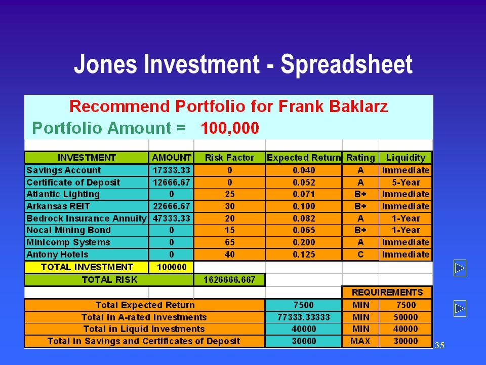 35 Jones Investment - Spreadsheet