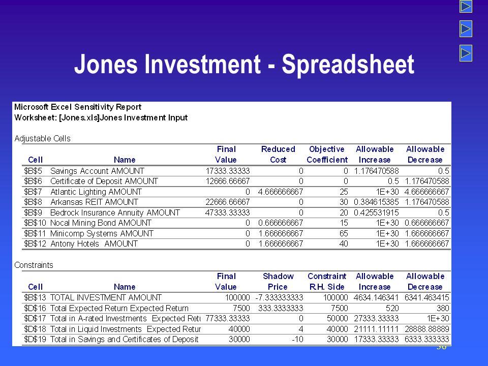 36 Jones Investment - Spreadsheet