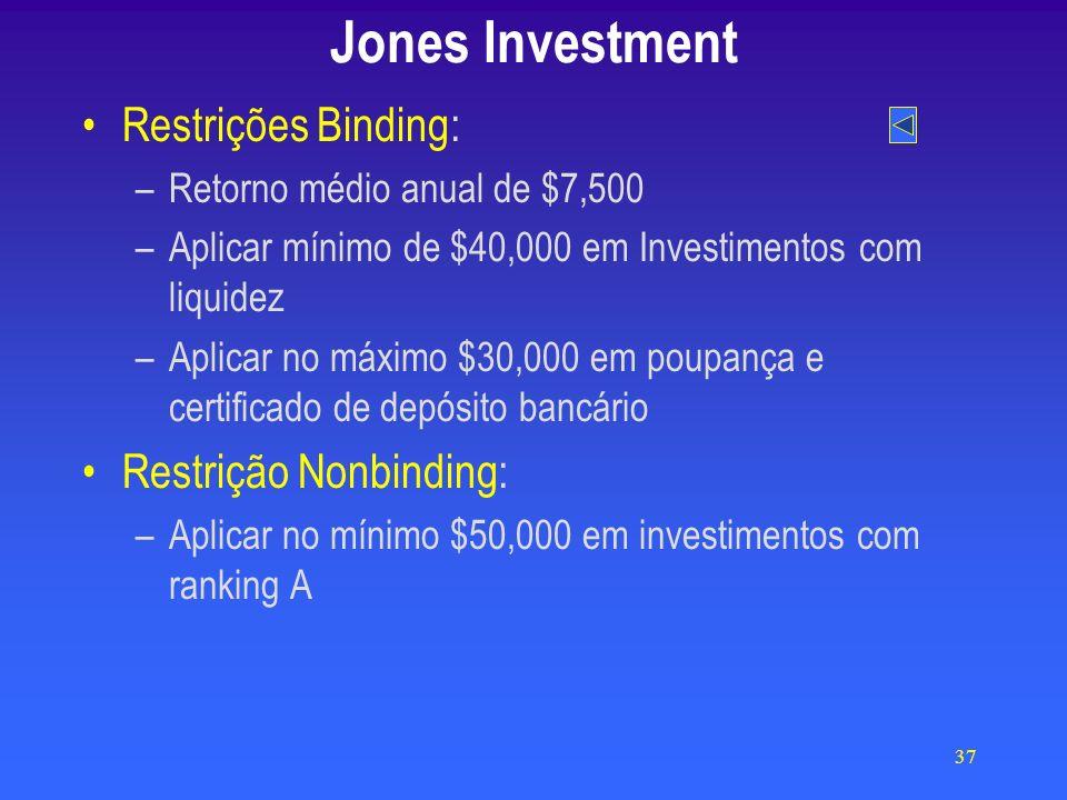 37 Jones Investment Restrições Binding: –Retorno médio anual de $7,500 –Aplicar mínimo de $40,000 em Investimentos com liquidez –Aplicar no máximo $30,000 em poupança e certificado de depósito bancário Restrição Nonbinding: –Aplicar no mínimo $50,000 em investimentos com ranking A