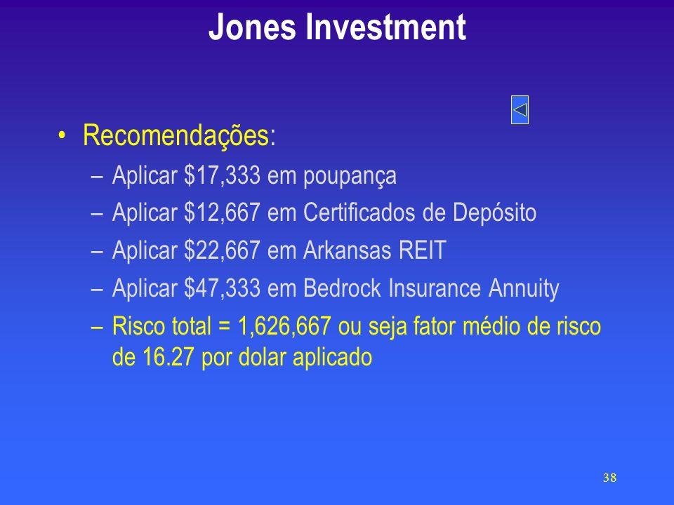 38 Jones Investment Recomendações: –Aplicar $17,333 em poupança –Aplicar $12,667 em Certificados de Depósito –Aplicar $22,667 em Arkansas REIT –Aplicar $47,333 em Bedrock Insurance Annuity –Risco total = 1,626,667 ou seja fator médio de risco de 16.27 por dolar aplicado