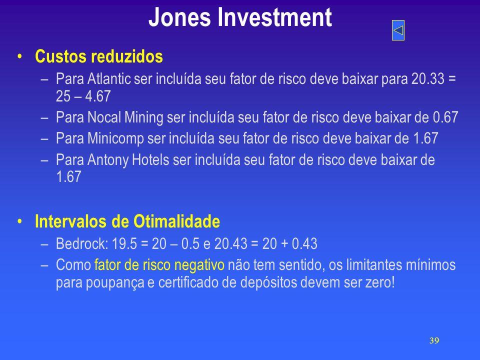 39 Jones Investment Custos reduzidos –Para Atlantic ser incluída seu fator de risco deve baixar para 20.33 = 25 – 4.67 –Para Nocal Mining ser incluída seu fator de risco deve baixar de 0.67 –Para Minicomp ser incluída seu fator de risco deve baixar de 1.67 –Para Antony Hotels ser incluída seu fator de risco deve baixar de 1.67 Intervalos de Otimalidade –Bedrock: 19.5 = 20 – 0.5 e 20.43 = 20 + 0.43 –Como fator de risco negativo não tem sentido, os limitantes mínimos para poupança e certificado de depósitos devem ser zero!