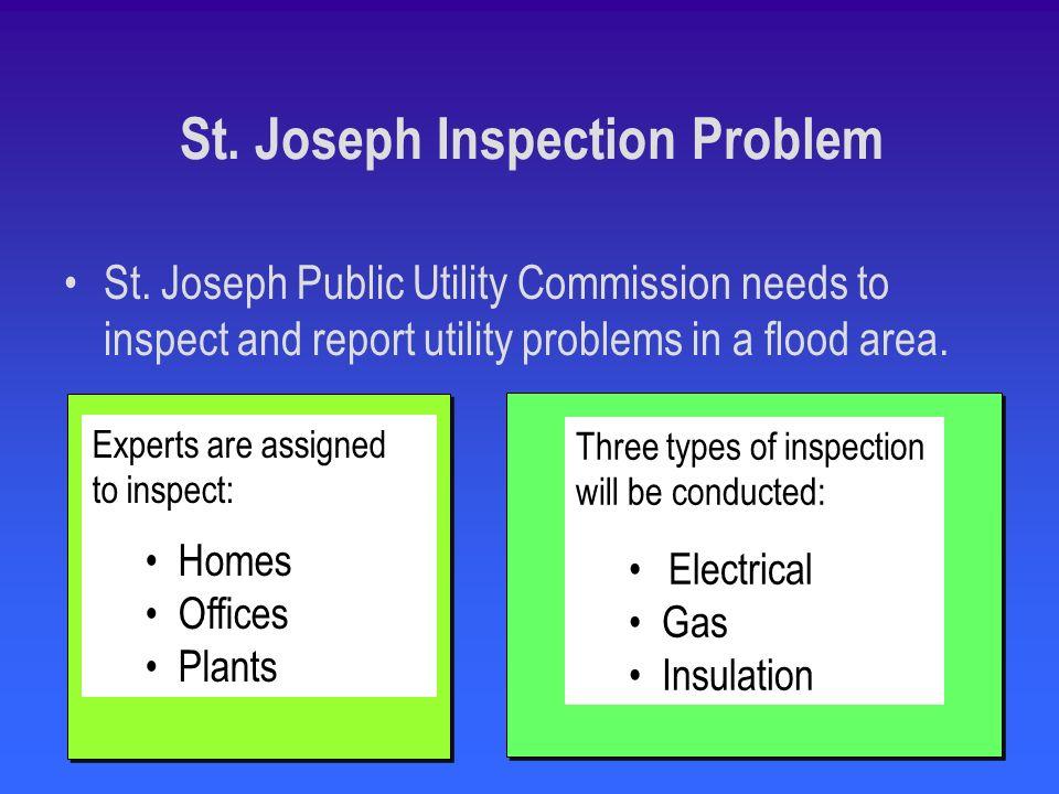 43 St. Joseph Inspection Problem St.