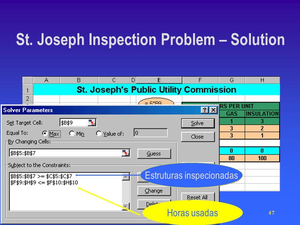 47 St. Joseph Inspection Problem – Solution Estruturas inspecionadas Horas usadas