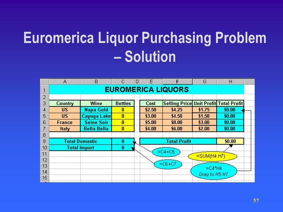 57 Euromerica Liquor Purchasing Problem – Solution