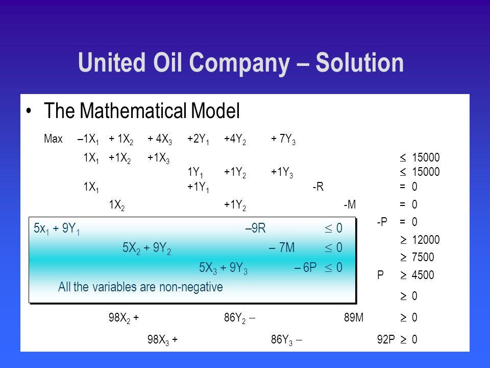 68 The Mathematical Model Max –1X 1 + 1X 2 + 4X 3 +2Y 1 +4Y 2 + 7Y 3 1X 1 +1X 2 +1X 3 15000 1Y 1 +1Y 2 +1Y 3 15000 1X 1 +1Y 1 -R=0 1X 2 +1Y 2 -M=0 1X 1 +1Y 1 -P=0 R 12000 M 7500 P 4500 98X 1 +86Y 1 87R 0 98X 2 + 86Y 2 89M 0 98X 3 +86Y 3 92P 0 Click for more constraints 5x 1 + 9Y 1 –9R 0 5X 2 + 9Y 2 – 7M 0 5X 3 + 9Y 3 –6P 0 All the variables are non-negative 5x 1 + 9Y 1 –9R 0 5X 2 + 9Y 2 – 7M 0 5X 3 + 9Y 3 –6P 0 All the variables are non-negative United Oil Company – Solution
