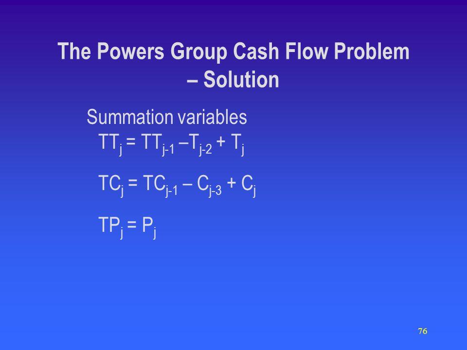 76 Summation variables TT j = TT j-1 –T j-2 + T j TC j = TC j-1 – C j-3 + C j TP j = P j The Powers Group Cash Flow Problem – Solution