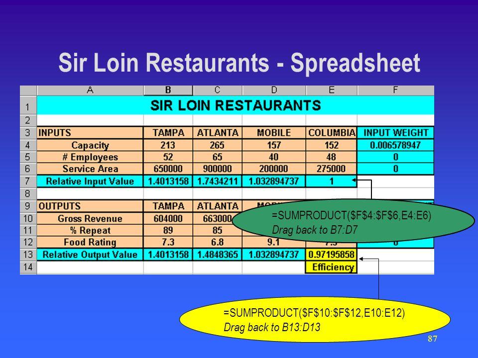 87 Sir Loin Restaurants - Spreadsheet =SUMPRODUCT($F$4:$F$6,E4:E6) Drag back to B7:D7 =SUMPRODUCT($F$10:$F$12,E10:E12) Drag back to B13:D13
